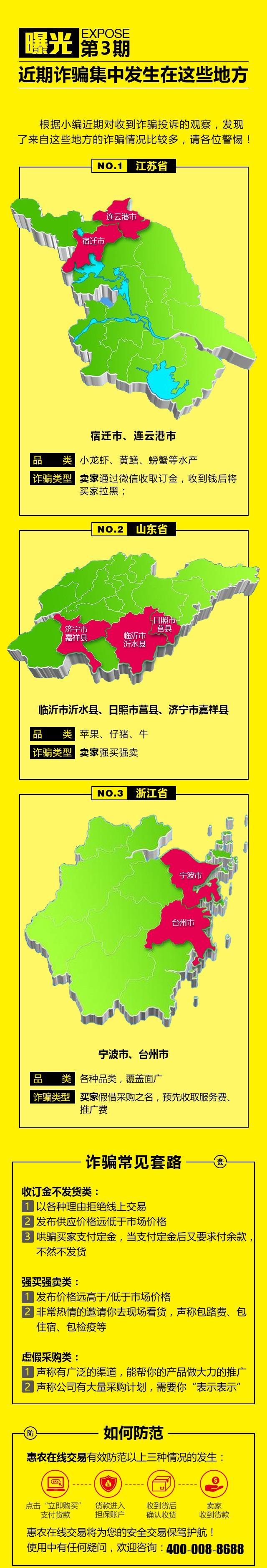 曝光第三期:诈骗高发区