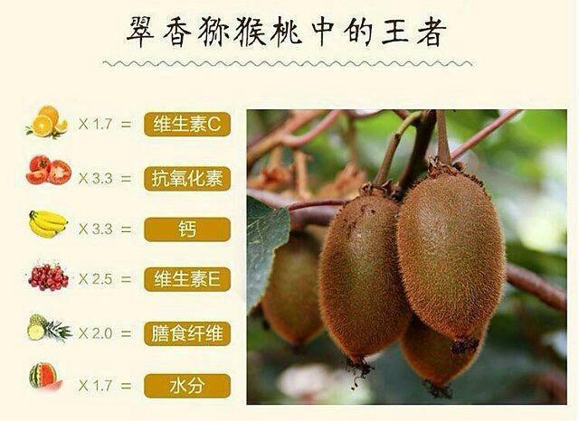 翠香猕猴桃 80~100克