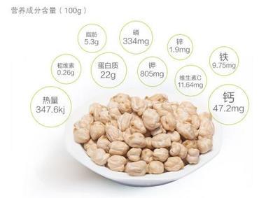 黑龙江省齐齐哈尔市铁锋区鹰嘴豆