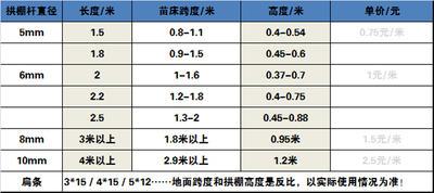 江苏省苏州市吴中区苗床网
