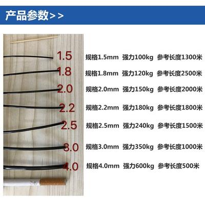 广西玉林容县塑钢线